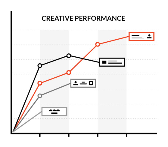 Creative Superpowers graph.jpg
