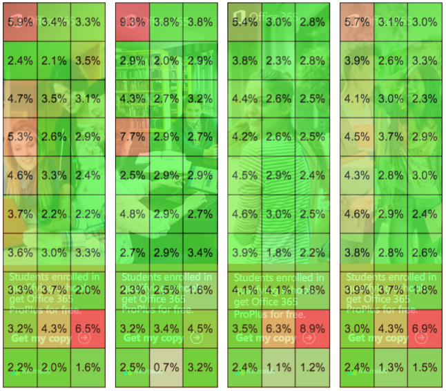 microsoft heat map click percentages.png